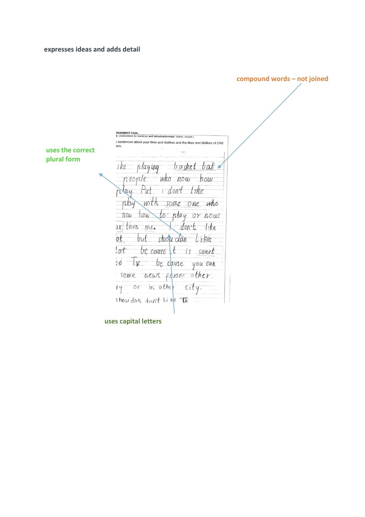 Sample 4 annotation