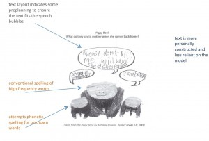 Sample text 4 annotated