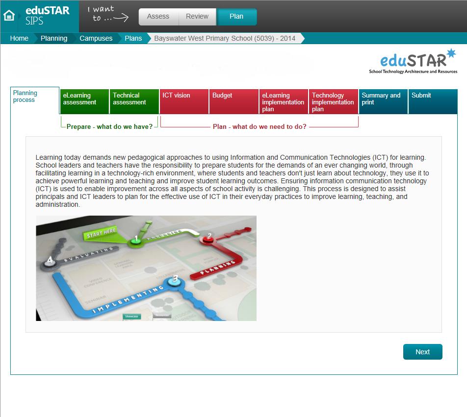 ICTplanning2