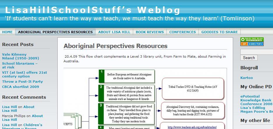 Aboriginal Perspectives page