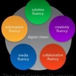 21st Century Fluency Project