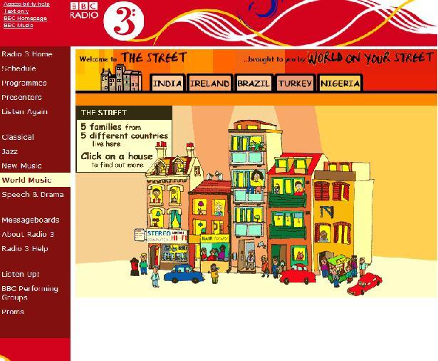 BBC's The Street