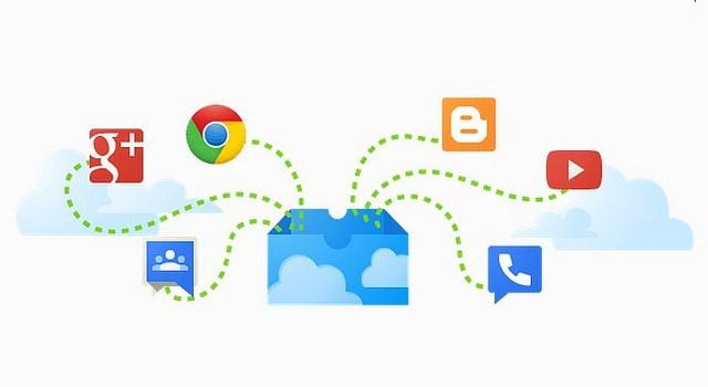 Google-Apps-640x350