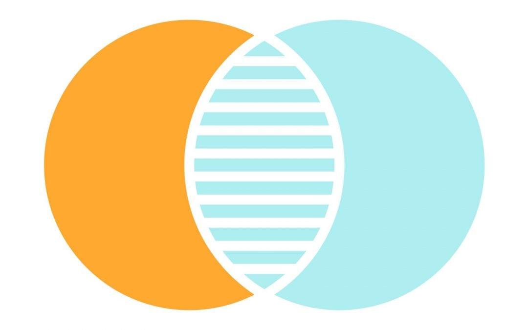 TES: Venn Diagrams – Inequalities