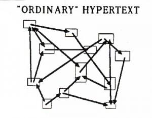 image hypertext