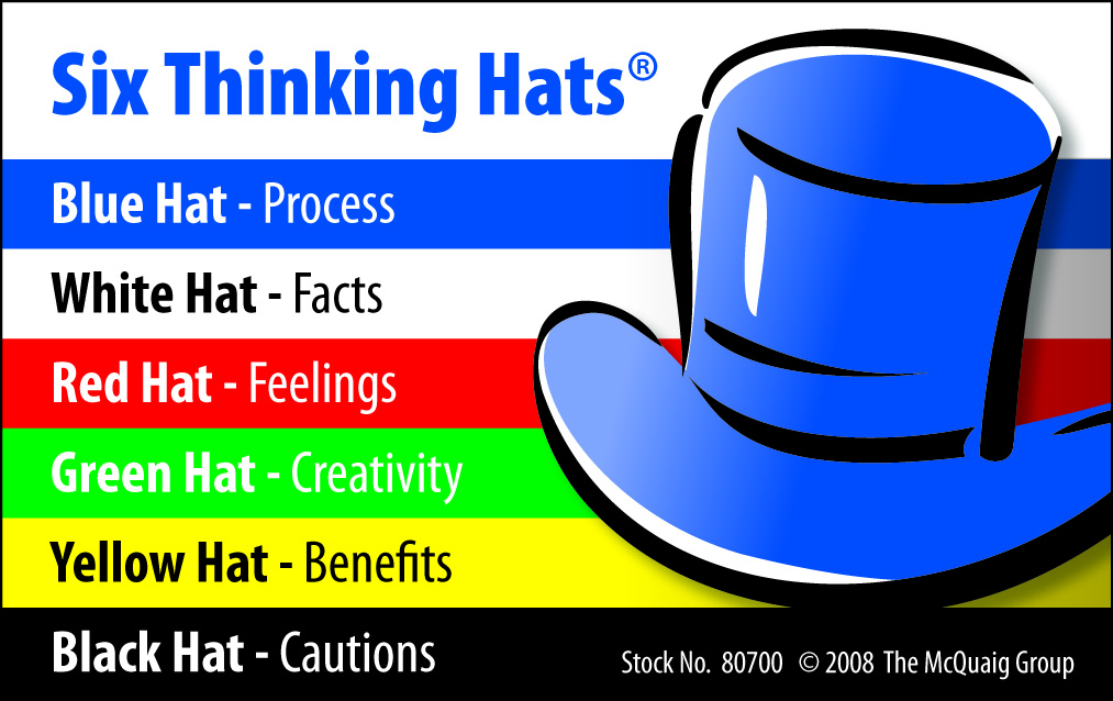 the six thinking hats essay Unlike most editing & proofreading services, we edit for everything: grammar, spelling, punctuation, idea flow, sentence structure, & more get started now.