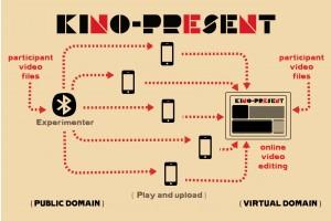 Kino-present_diagram