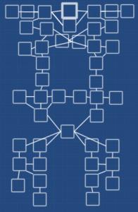 Story Map (original)