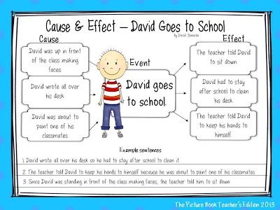 cause and effect essay template