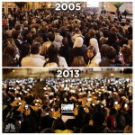 Technology's Growth At It's Finest