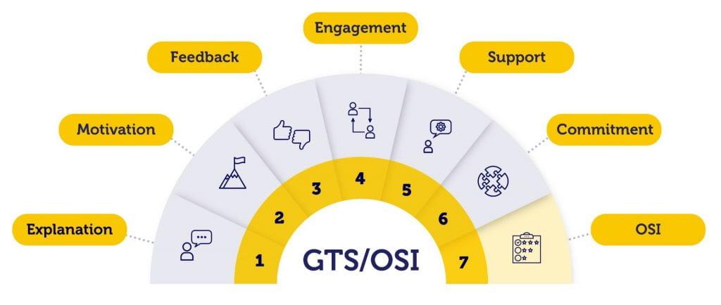 CES_diagram_version_v1