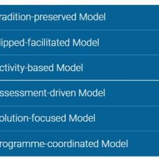 Online Course Models: A Conversation Starter