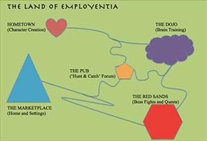The Land of Employentia